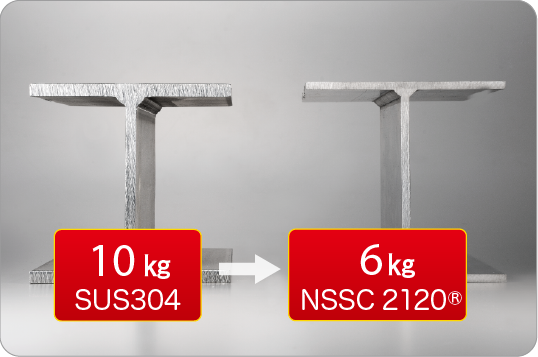 Building structural(NSSC®2120)